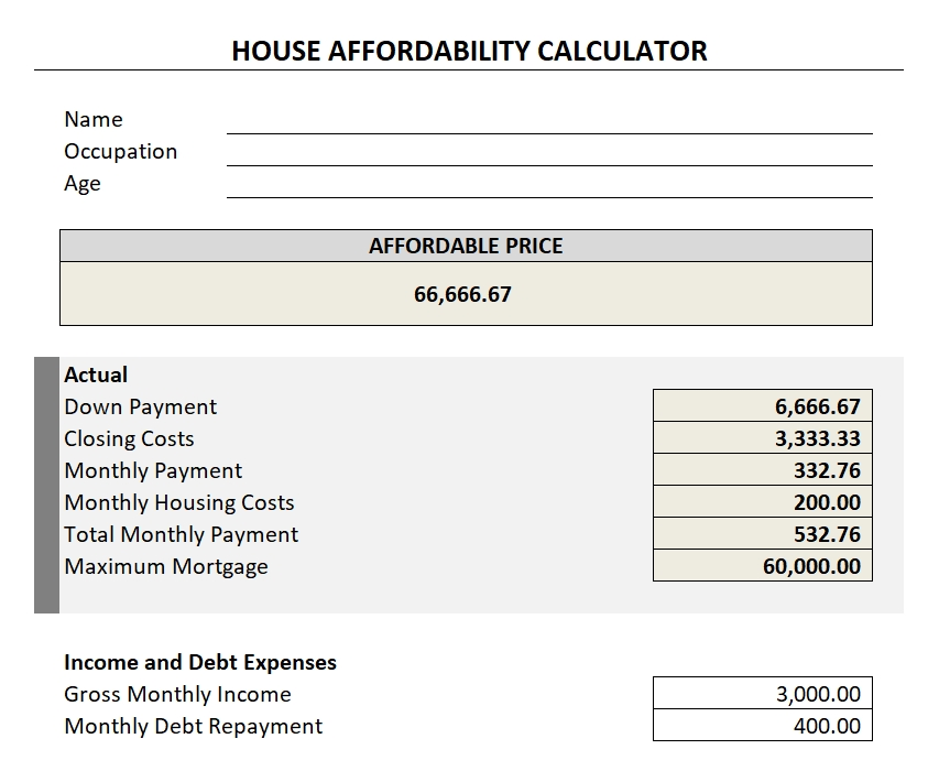 House Affordability Calculator Spreadsheet Template