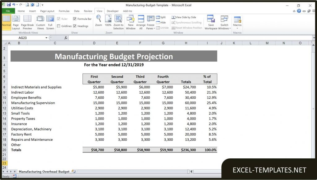 Manufacturing Budget Projection - Excel Templates