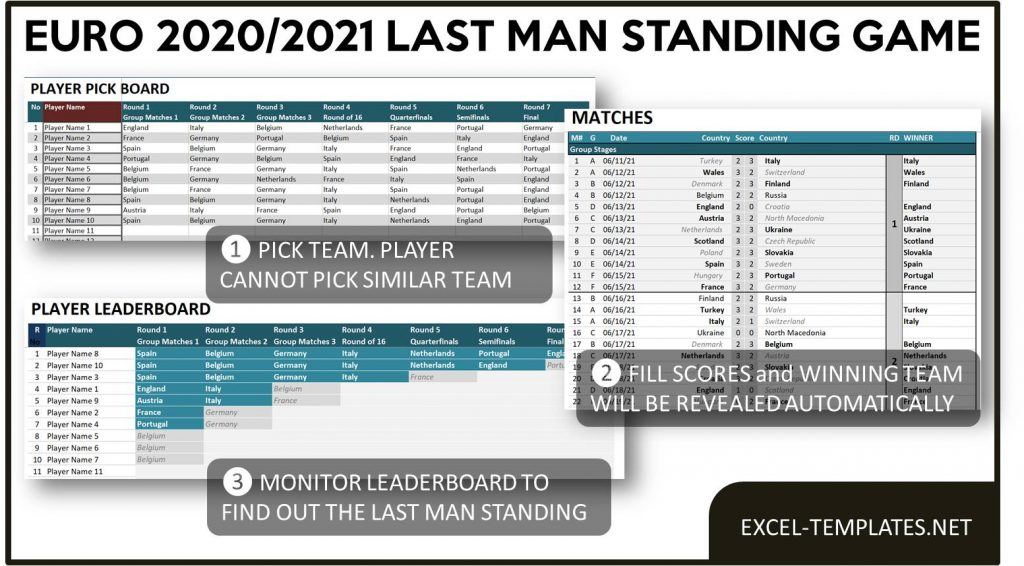 EURO 2020/2021 The Last Man Standing Game